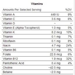 salmon cake nutriInfo-vitamins