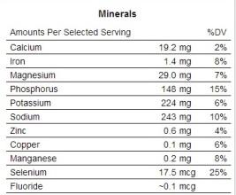 salmon cake nutriInfo2-minerals