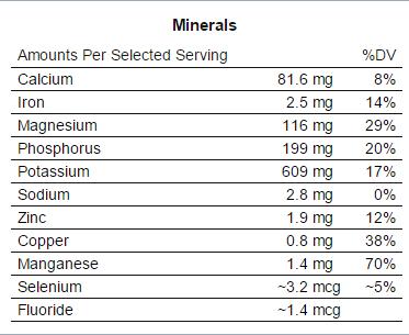 NFL-minerals-vegan pumpkin